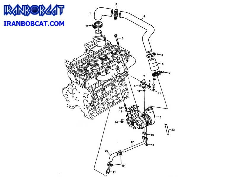 قیمت سوپر شارژ مینی لودر بابکت Bobcat S250